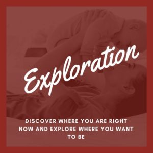 Exploration: Discover where you are right now and explore where you want to be